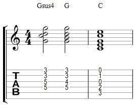 Vsus4 – V – I (2)