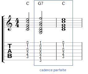 Cadence parfaite en majeur (2)