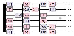 Rôle des notes du mode Dorien (T - 2M - 3m - 4j - 5j - 6M - 7m)