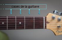 Les cases sur une guitare