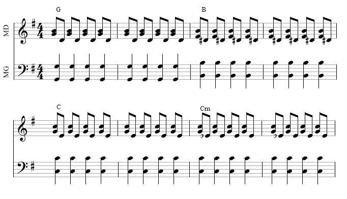 Creep : rythmique 2