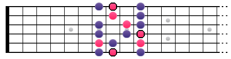 Gamme de C majeur + arpège de  C
