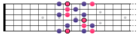 Gamme de C mineure harmonique + arpège de Cm
