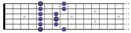 La gamme pentatonique mineure sur deux octaves
