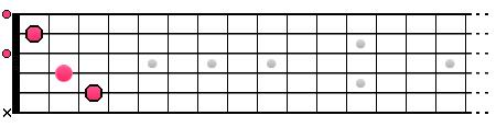 Accord de Do majeur (position 1)