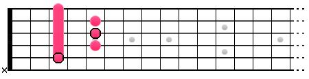 Accord de Do majeur (position 2)
