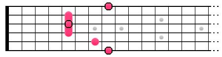 Accord de Do majeur (position 3)