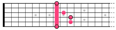Accord de Do majeur (position 4)