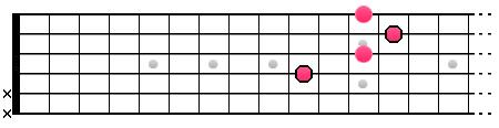 Accord de Do majeur (position 5)