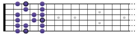 Gamme de Sol majeure (position I)