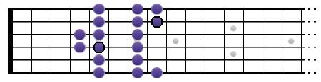 Gamme de Sol majeure (position II)