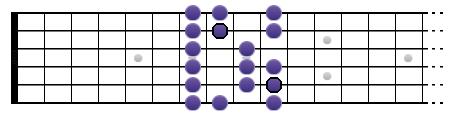 Gamme de Sol majeure (position III)
