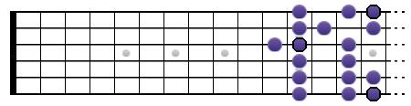 Gamme de Sol majeure (position V)
