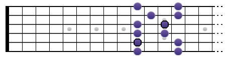 Gamme de Sol pentatonique mineure (position IV)