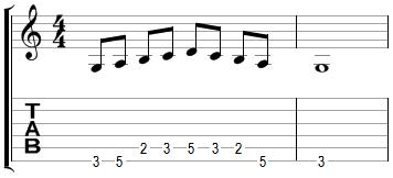 Mélodie en Sol majeur (début corde de Mi grave)