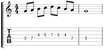 Mélodie en Sol majeur (début corde de Ré)