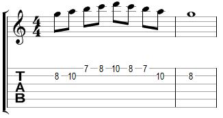 Mélodie en Sol majeur (début corde de Si)