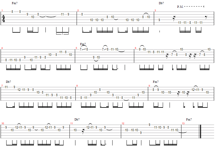 Jazz guitar chords pdf