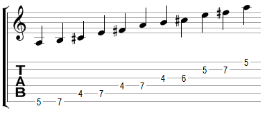 La gamme pentatonique majeure sur deux octaves : tablature