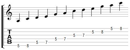 La gamme pentatonique mineure sur deux octaves : tablature