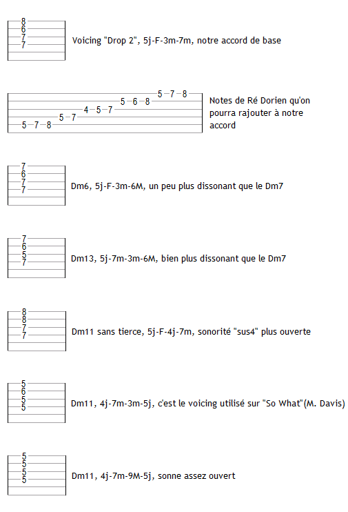 Pleins de voicings de Dm7