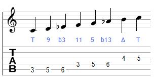 Le mode I : Le mode mineur harmonique