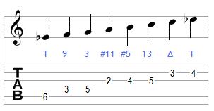 Le mode III : Le mode lydien augmenté ou lydien #5