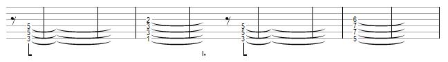 Guitare rythmique - Thème B amélioré