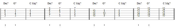 II V I majeur