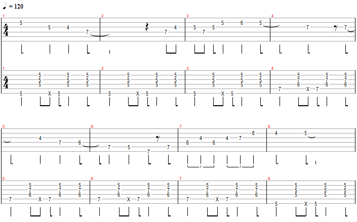 Bossa : tablature