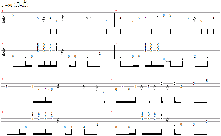 Funk : tablature