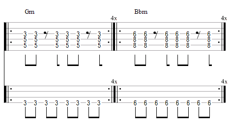 Tablature de la rythmique