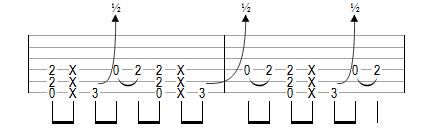 Autre riff avec rythme sur 5 croches