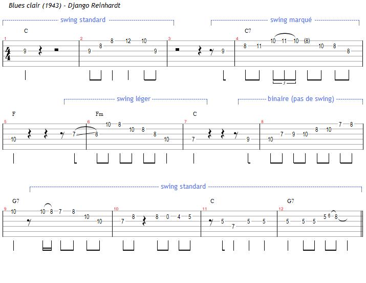 Plusieurs swings sur une même grille : Blues Clair