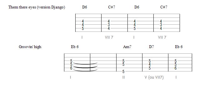 Autre cadence : IΔ VII7