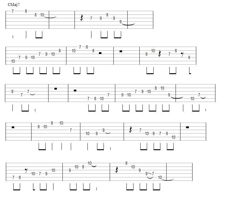 Relevé de l'improvisation avec des dessins jazz