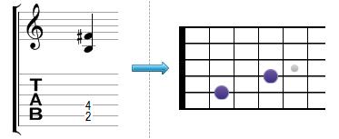 Tablature : plusieures notes simultanées