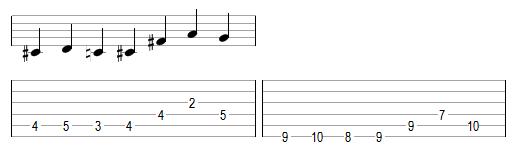 Doigtés possibles pour cette mélodie