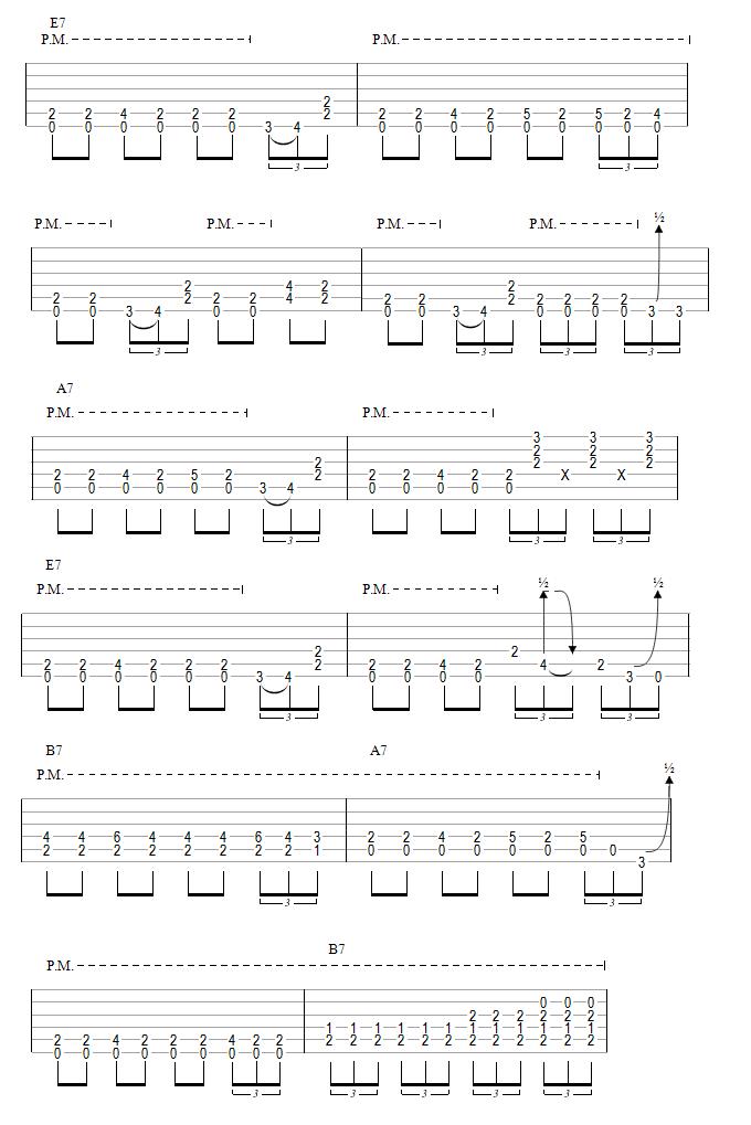 Variations de rythmiques sur une grille de blues