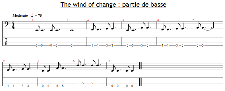 Solo de Wind of Change (sans effets)
